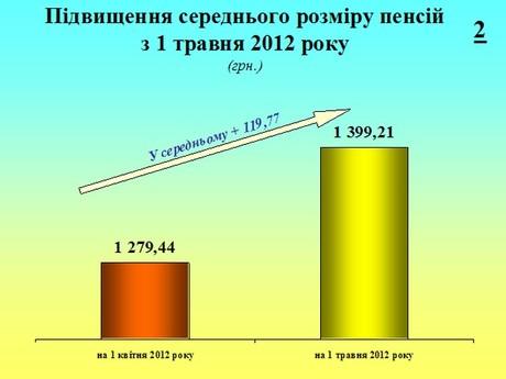 http://obkom.net.ua/media/media_1341414516.jpg